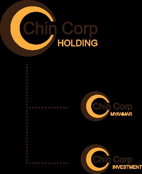 Chin Corp Myanmar
